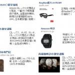 Louis Vuitton Facebook Scam Ads