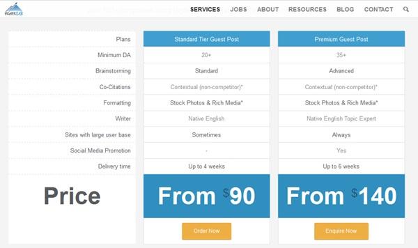 Guest Blog Service